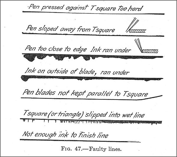 Examples of poorly drawn ink lines
